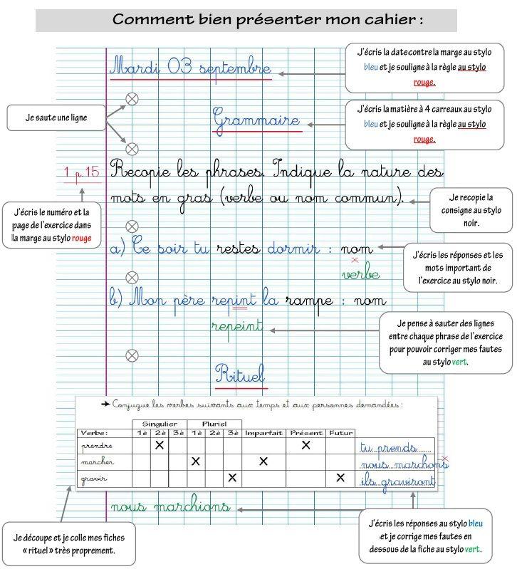 Assez Outils pour la classe - Présentation du cahier, grille de  BC88
