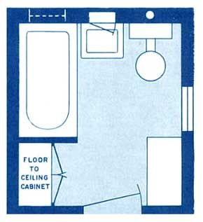 modern bathrooms | small bathroom designs | remodel