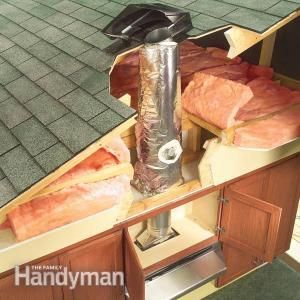 Use Rigid Duct With Insulated Duct Sleeve For An Oven Exhaust Fan Kitchen Vent Kitchen Exhaust Exhaust Fan Kitchen