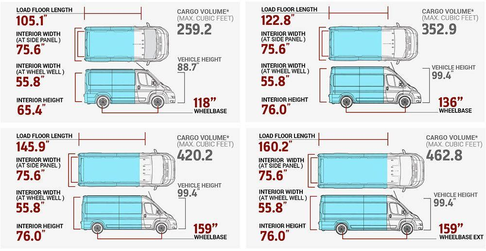 ram promaster interior cargo dimensions - Google Search Van