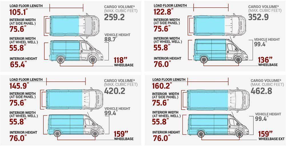 Ram Promaster Interior Cargo Dimensions Google Search