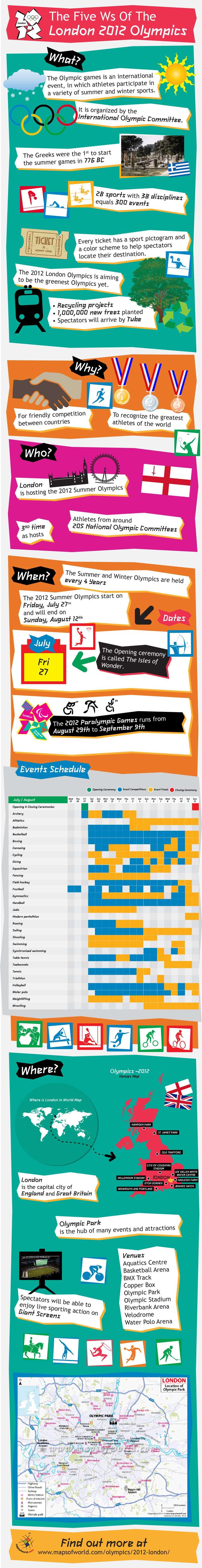 London 2012 Olympics Live Event Complete Schedule List [Infographic]