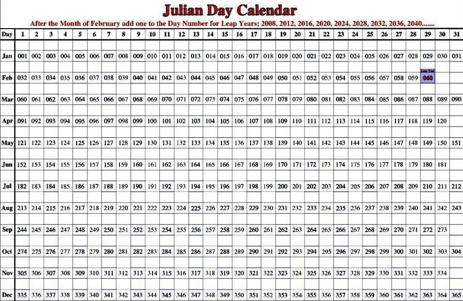Free Printable Julian Calendar 2020 Blank Template Julian Day Calendar Free Calendar Template Calendar Template