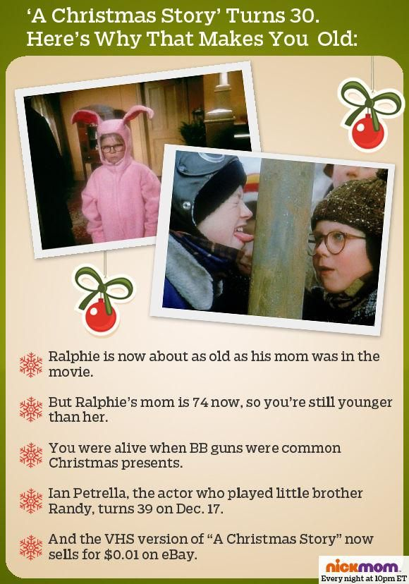 A Christmas Story Kid In Snowsuit.Wait The Kid In The Snowsuit In A Christmas Story Is How