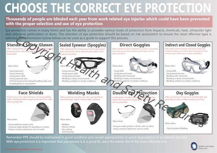 This Safety Poster Download Identifies The Common Types Of
