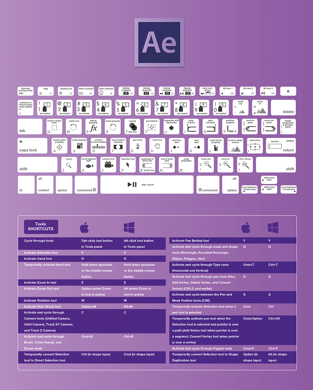 after-effects-cc-shortcuts | Efeitos imagens | Pinterest | After ...