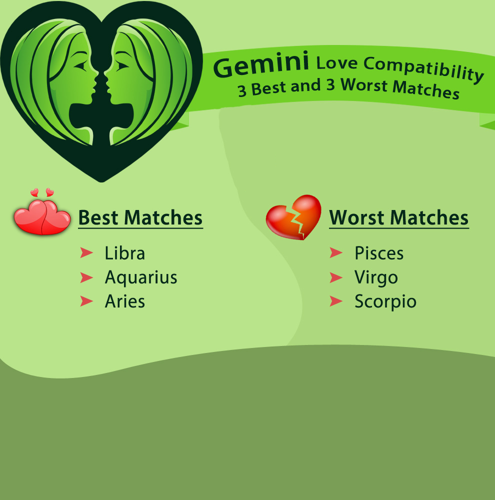 horoscope best match for gemini