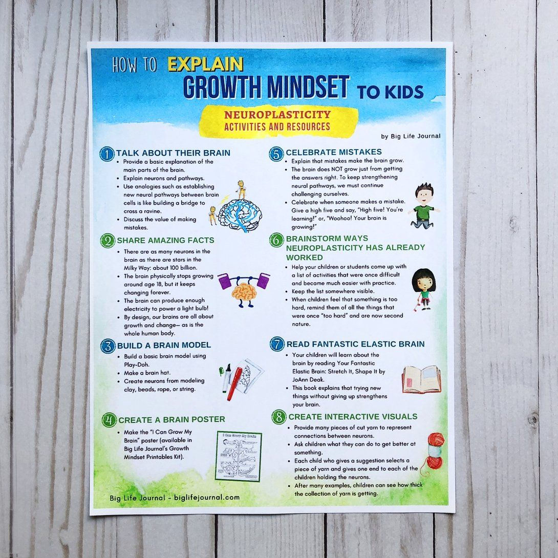Growth Mindset Printables Kit Ages 5 11 In