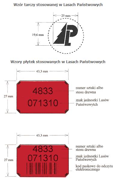 Pomiar Obliczenie Miazszosci I Cechowanie Surowego Drewna Tech Company Logos Company Logo Logos