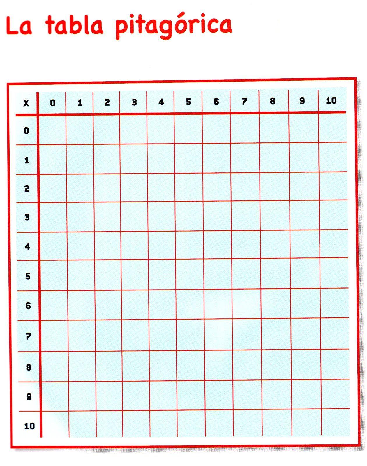 Resultado De Imagen Para Tabla Pitagorica Para Completar
