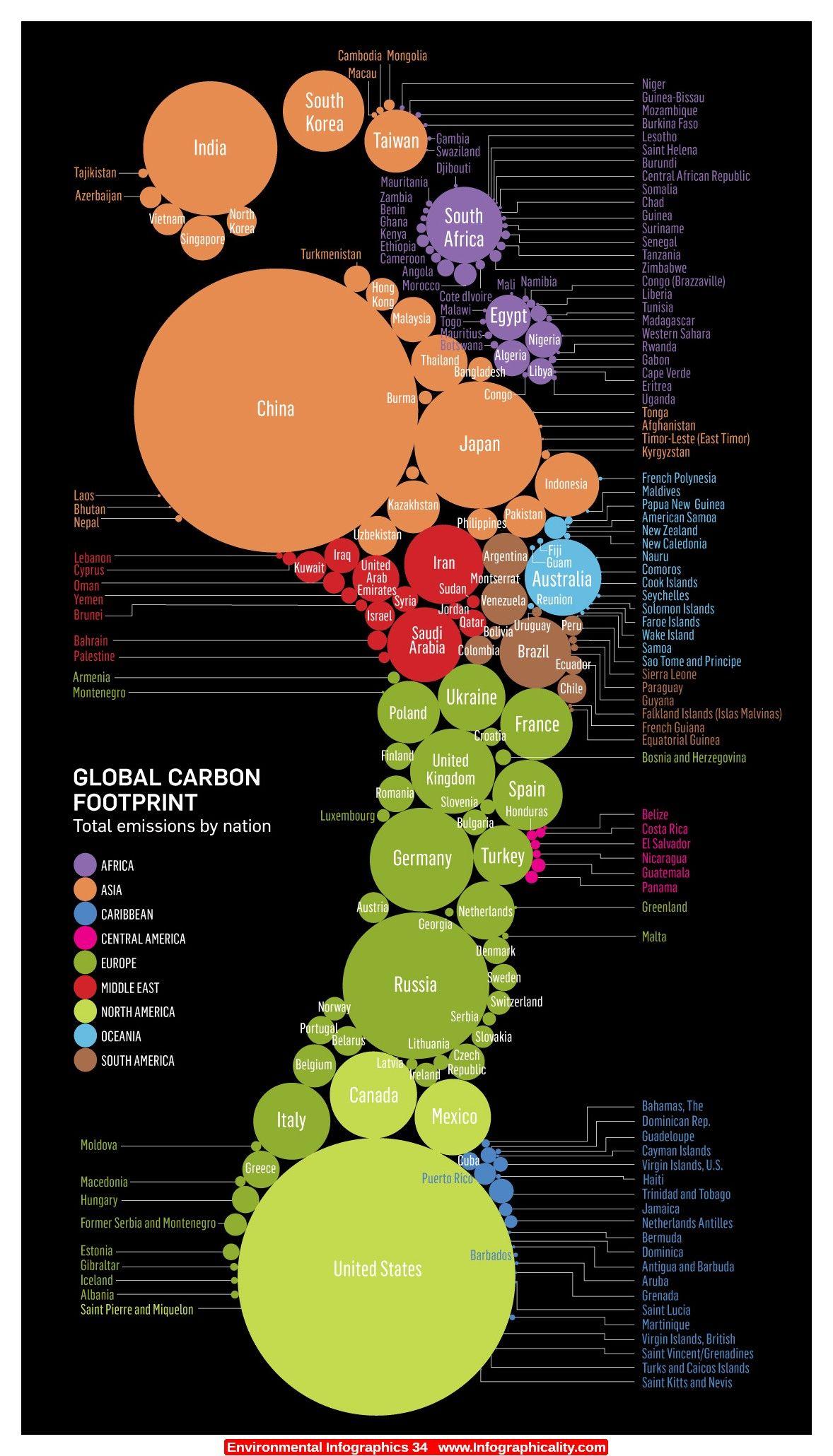Environmental Infographics 34 - http://infographicality.com/environmental-infographics-34/