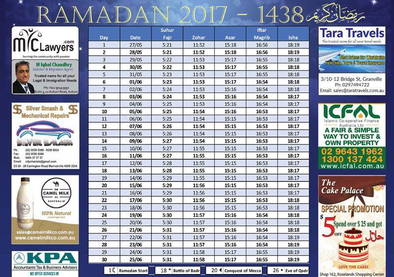 How To Prepare For Ramadan 2021 Ramadan Preparing For Ramadan Preparation