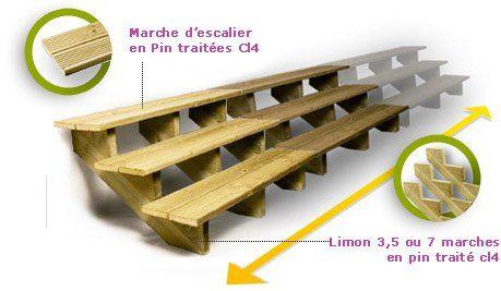 Schéma escalier extérieur | Bricolage | Pinterest | Escalier ...