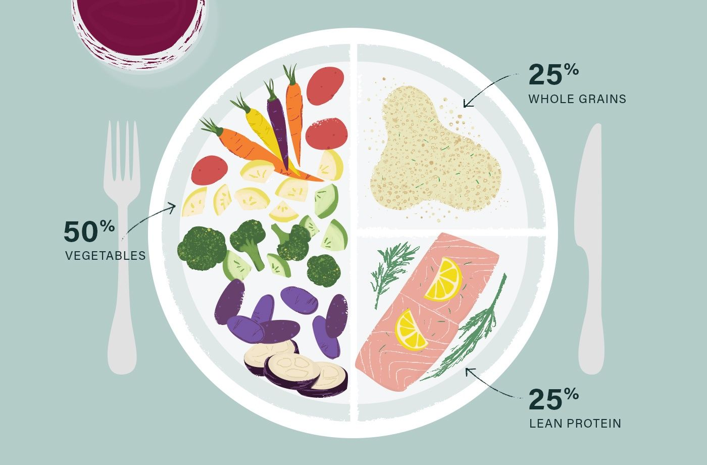 Here S What A Healthy Plate Looks Like On The Mediterranean Diet Well Good Healthy Plate Healthy Food Plate Diet Plate