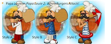 Image result for papa louie · Arcade