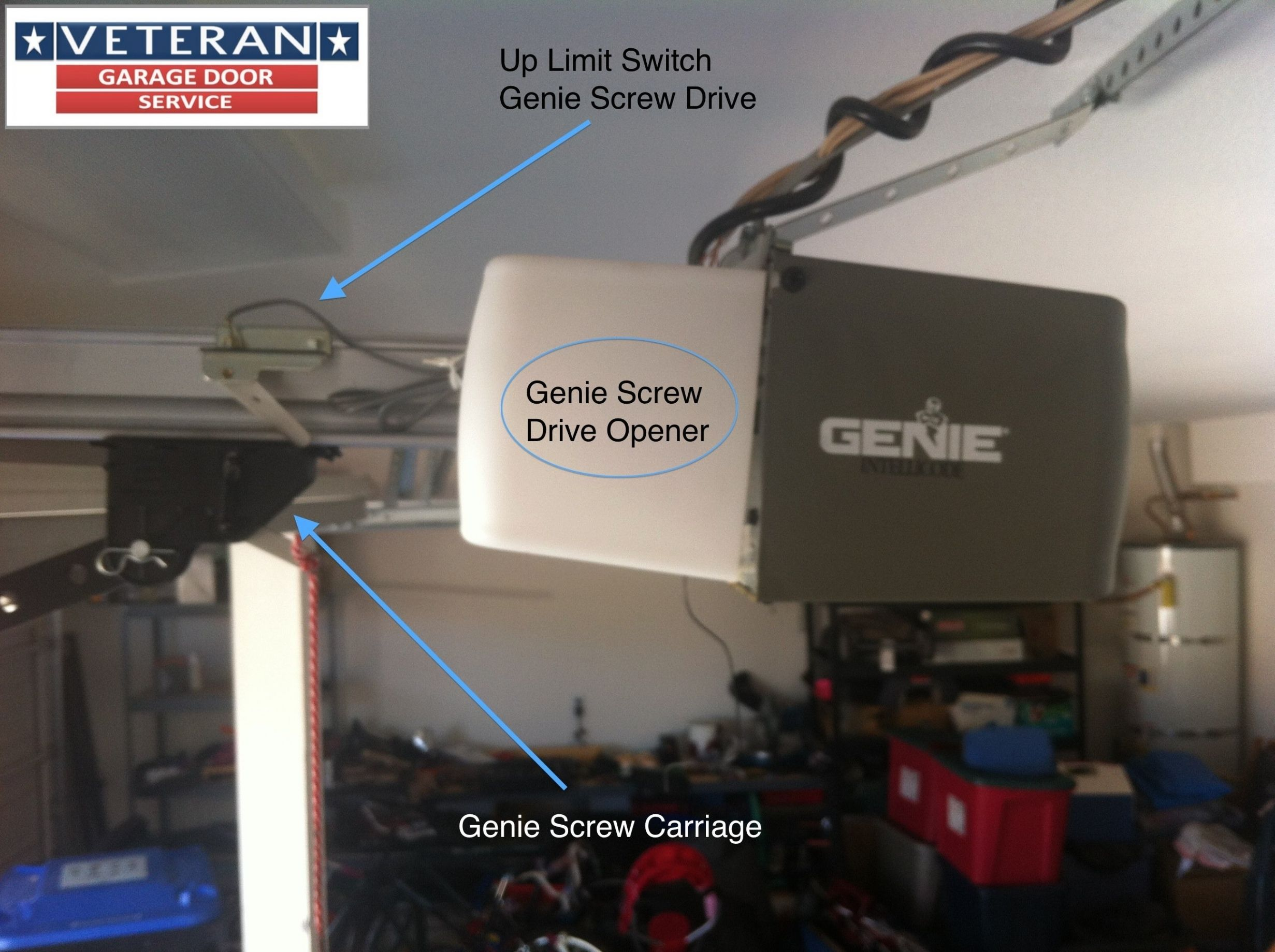 Genie Pro 98 Garage Door Opener WonT Close