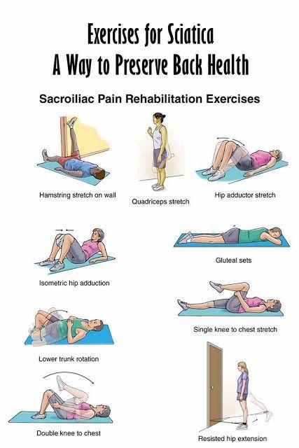 43+ Sciatica hip pain exercises ideas