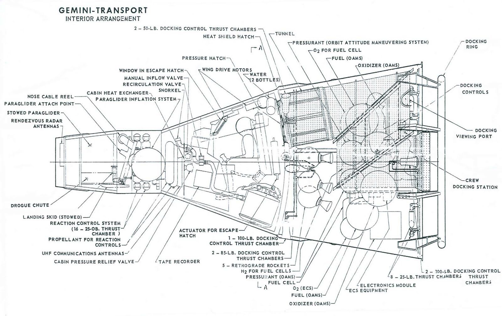 Esa Spaceship Design Page 4