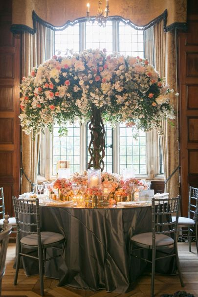 Wedding Ideas And Directory: How To Plan A Vogue Wedding   British Vogue