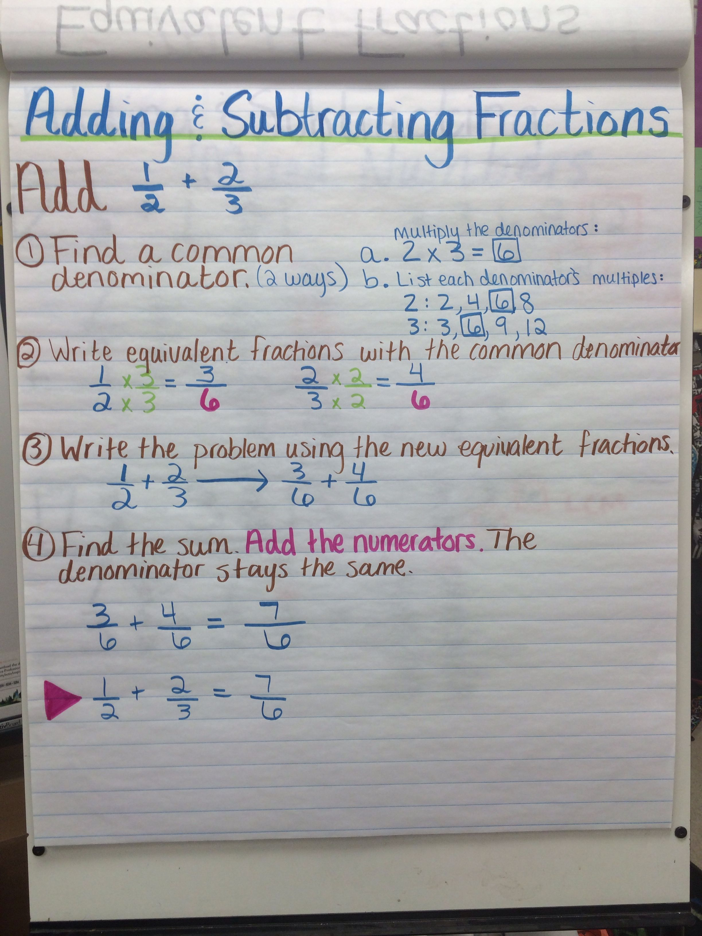 Adding And Subtracting Fractions Anchor Chart With