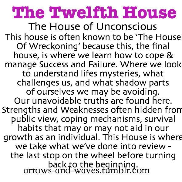 Astrology: 12th (Twelfth) House (House of the Unconscious