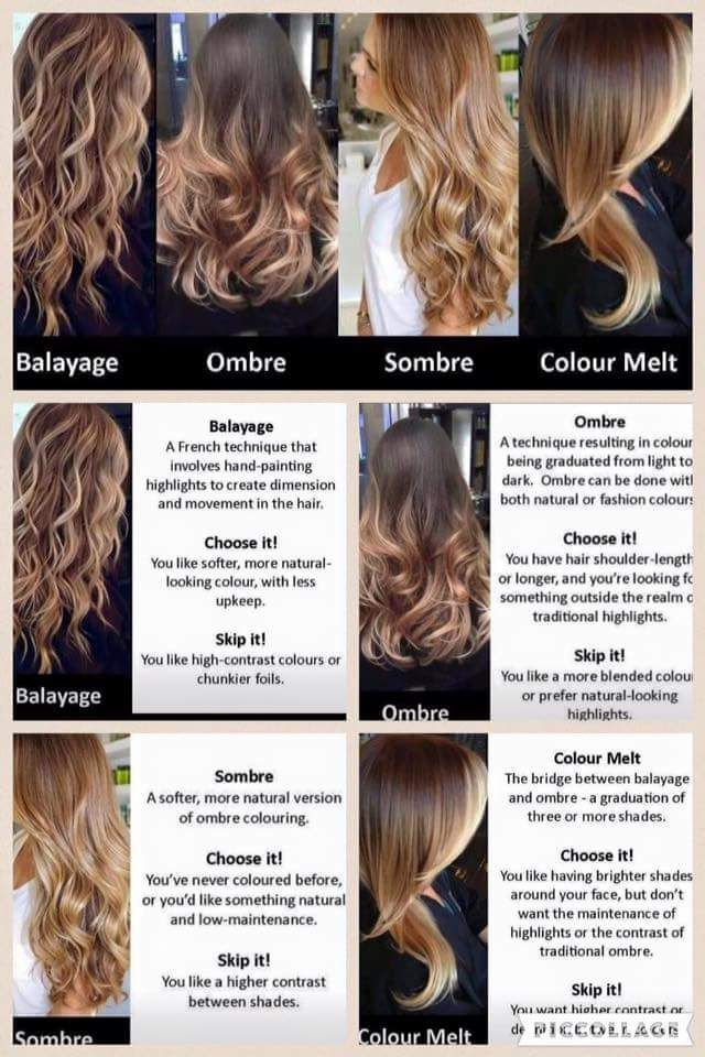 41+ Dimensional color vs balayage ideas in 2021