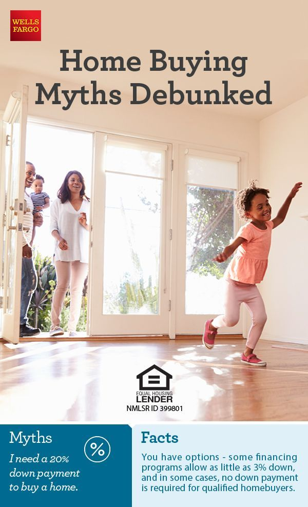 You May Be Closer To Buying A Home Than You Think Get The Facts On Some Common Homebuying Myths From Wells Fargo Home Loans Mortgage Loans Home Mortgage