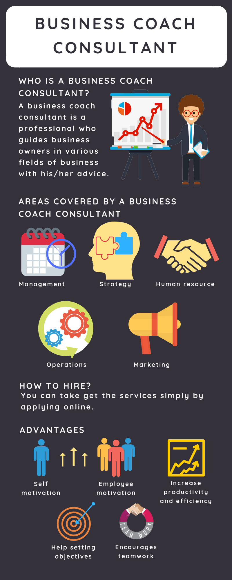 Business Coach Consultant Coaching Business Consulting Business Business Skills