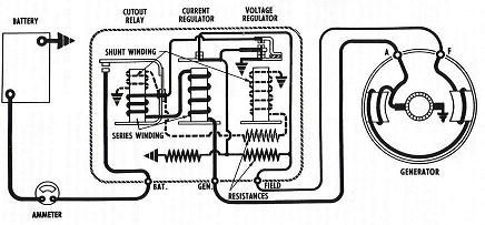 Alternator and Generator Theory mechanical drafting in