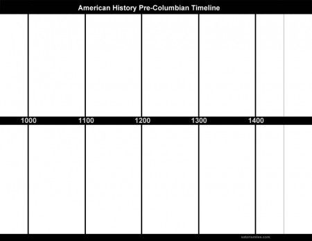 American History Blank Timeline  For Horizontal Wall Chart Or