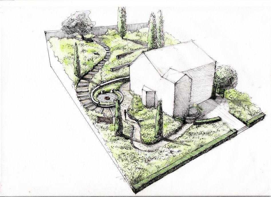 ogrody szczecin, projektowanie ogrodów szczecin, landscape sketches - dessiner plan de maison