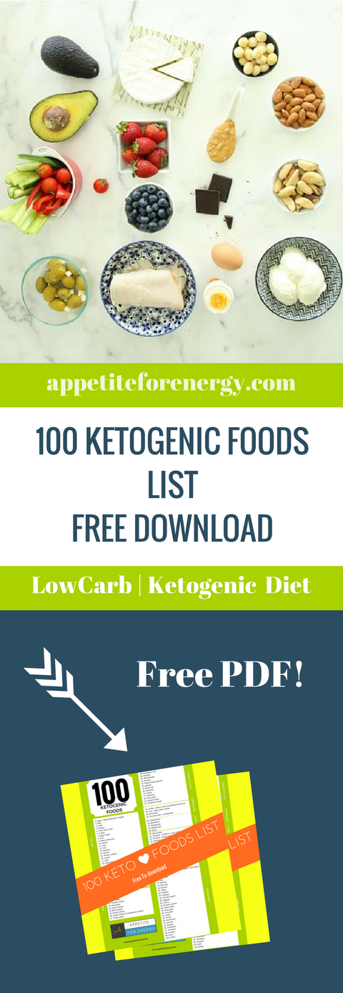 100 Ketogenic Foods To Eat Now Free Pdf Food Diets Pinterest