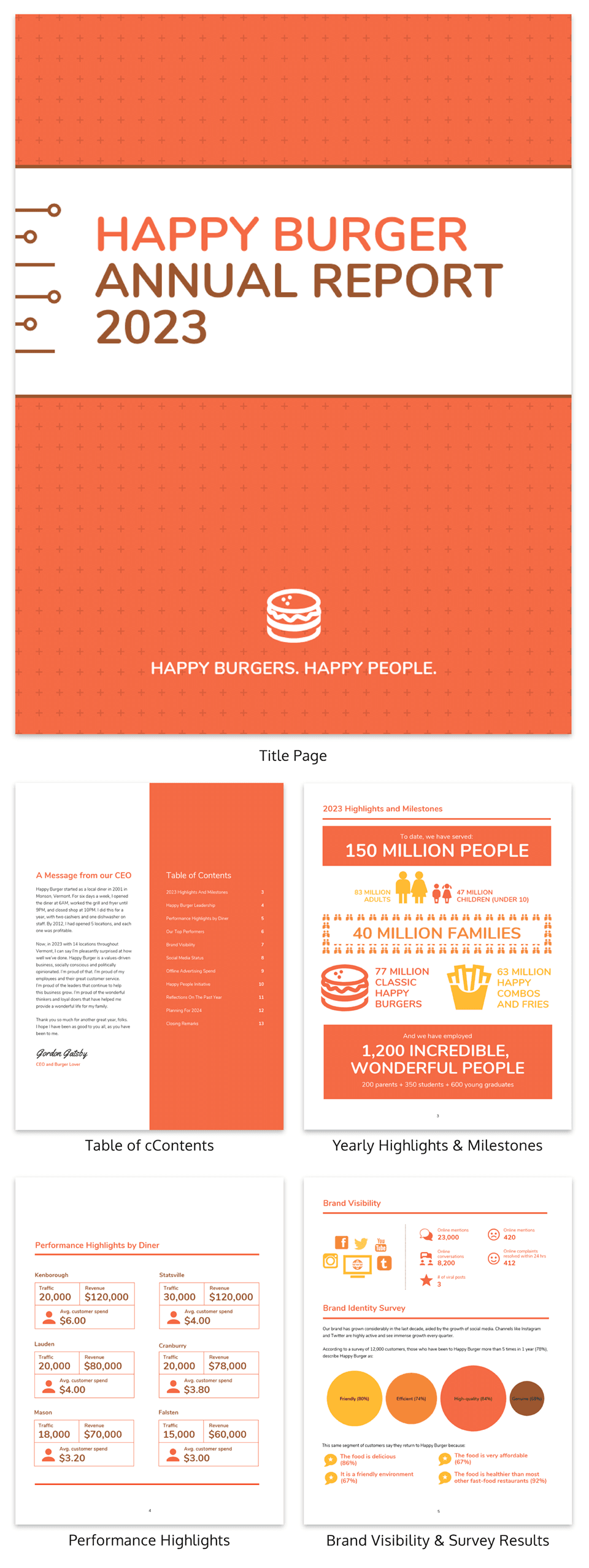 Year End Annual Report Template Annual report design