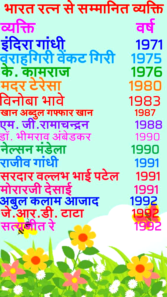 भारत रत्न से सम्मानित व्यक्तित्व in 2020 Gernal