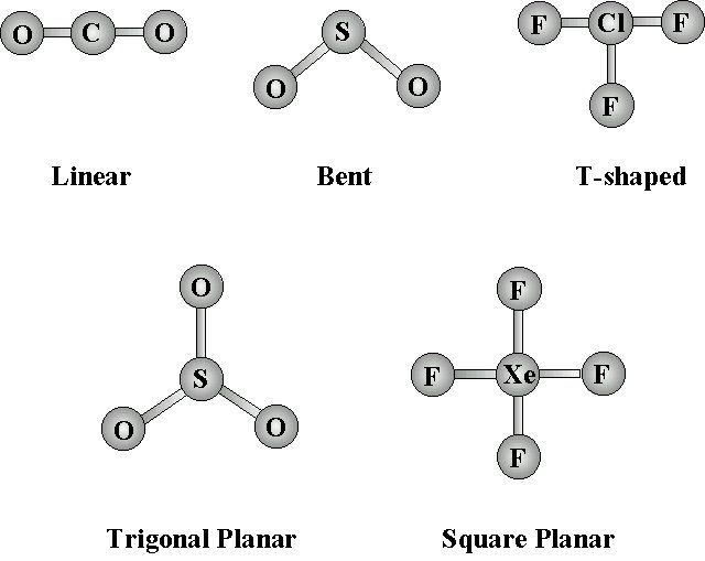 Molecular Geometries  Chemistry    Molecular Geometry