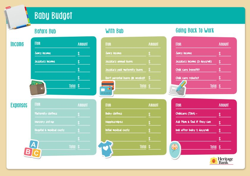 baby budget planner bun in the oven baby on a budget budgeting