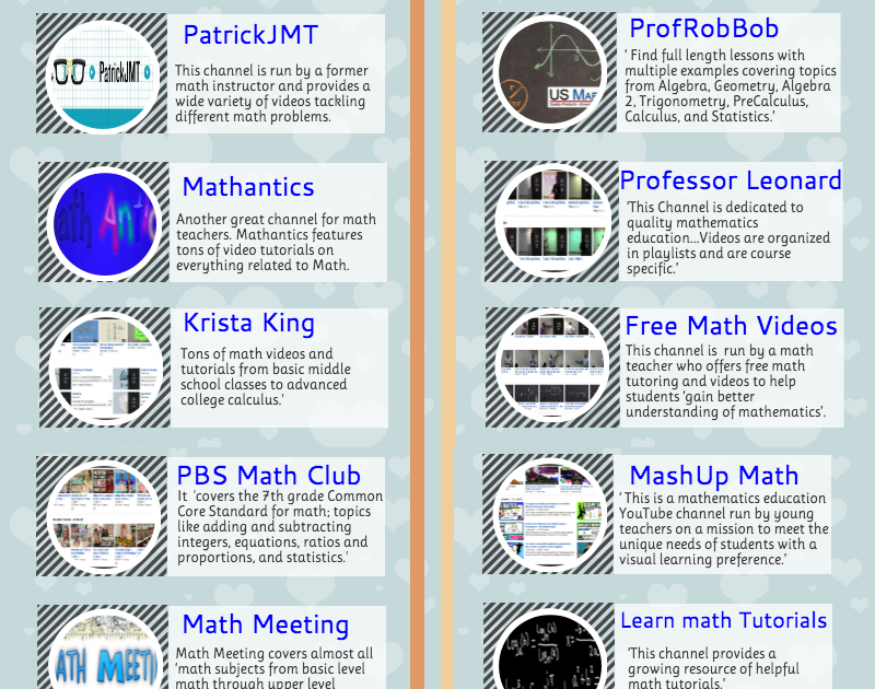 20 YouTube Channels Every Math Teacher Should Know About ...