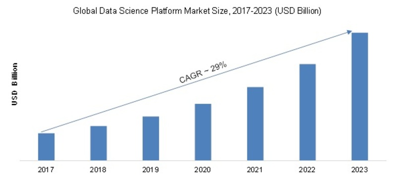 How To Start A Career In Data Science Data Science Jobs Data Science Science Data
