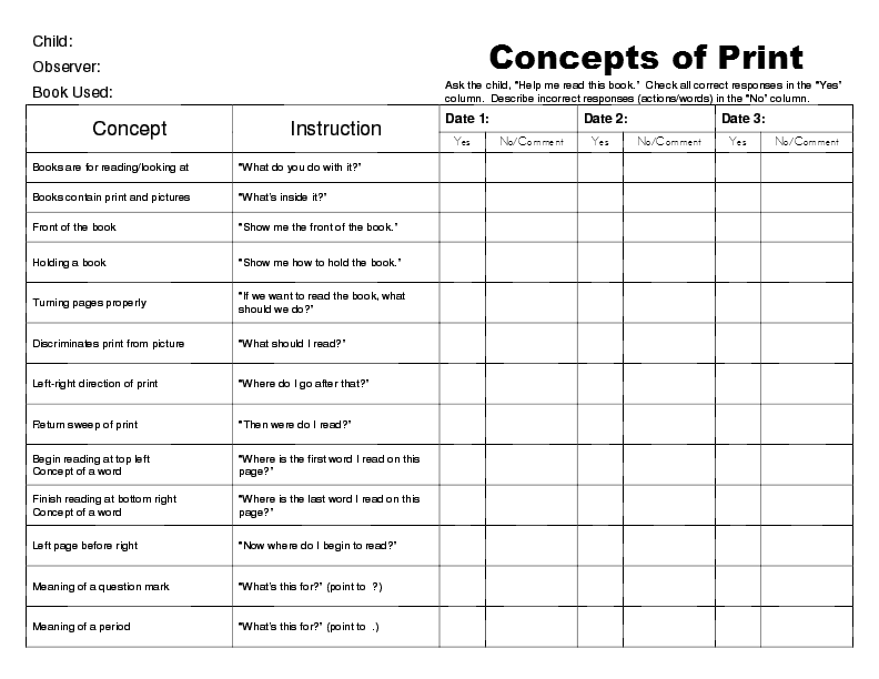 Concepts Of Print Assessment Kindergarten  Print Concepts