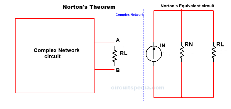 Norton Theorem Theorems Simple Circuit Current Source