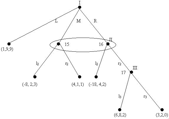 Game Theory Stanford Encyclopedia Of Philosophy Game Theory Encyclopedia Of Philosophy Blog Writing