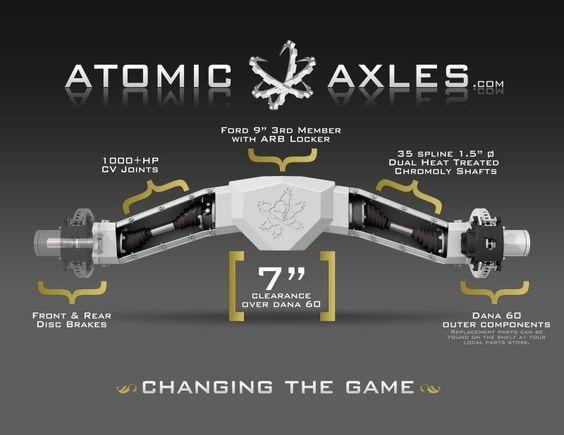 how to do an axle turn