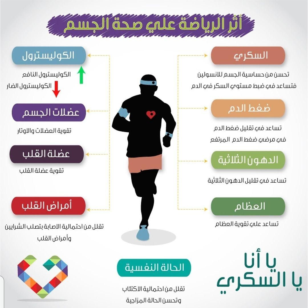 الرياضة والصحة ممارسة الرياضة مهمة جدا لمرضى السكري فهي تحسن عمل الإنسولين وباستطاعتها الحد من الحاجة إلى استعمال الأدوية لمرضى السكر الن Bride Hairstyles Bop