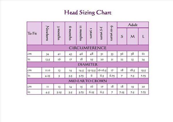 Hat Sizing Chart