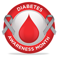 What You Should Know About Diabetic Retinopathy