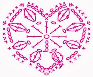 Abuela lupe dos corazones kalpler kat ss pinterest crochet heart tutorial for crochet knitting ccuart Images