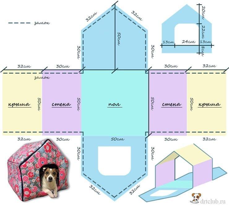Photo of Fabric dog kennel – Animals – Breizh Mama #animauxen …