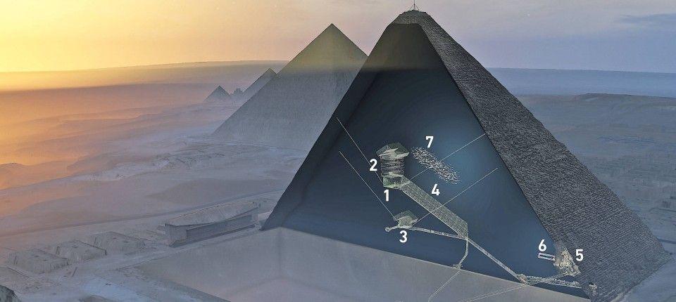 Wie Alt Sind Die Pyramiden