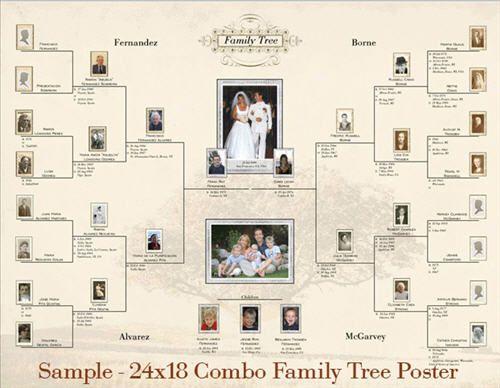 family tree software also available in croatian czech estonian