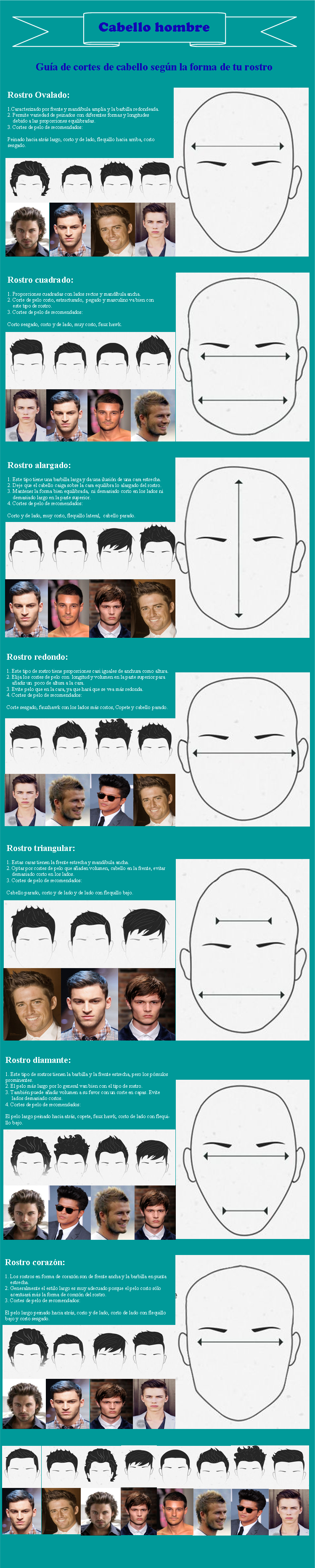 Different types of haircuts for men cortes de cabelo de acordo com formato do rosto  homem de luxo